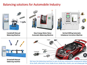 Balancing Machines for the Automotive Industry